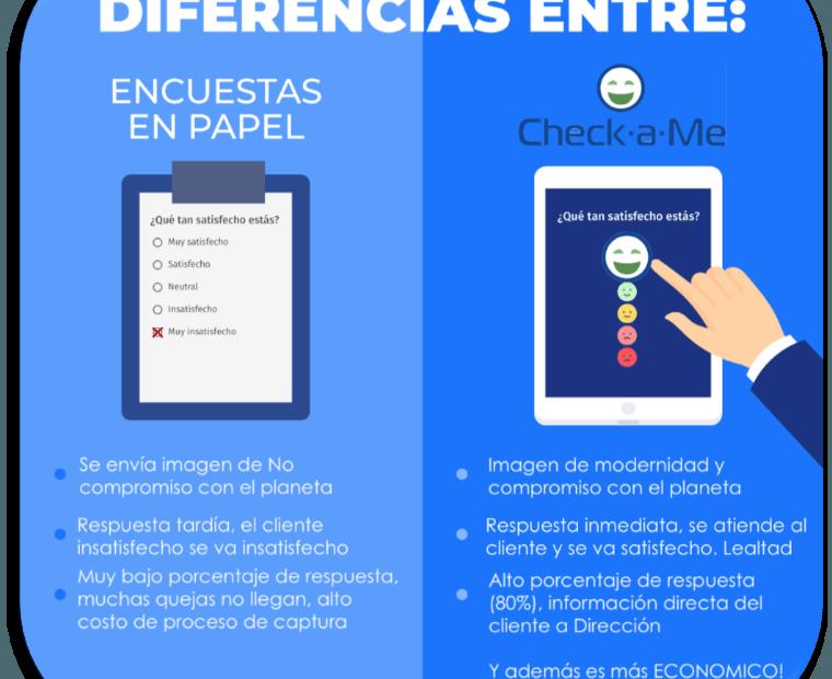 Diferencias entre encuestas de papel y Checkame